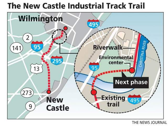 The Wilmington - New Castle Greenway
